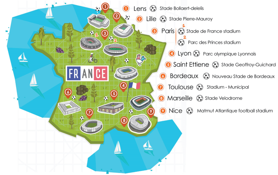 Euro Cup 2016 France Guide with Sixt